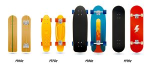 Skateboard models evolution during forty years, from wood plank to modern laminated decks, illustration by Francesco Faggiano illustrator